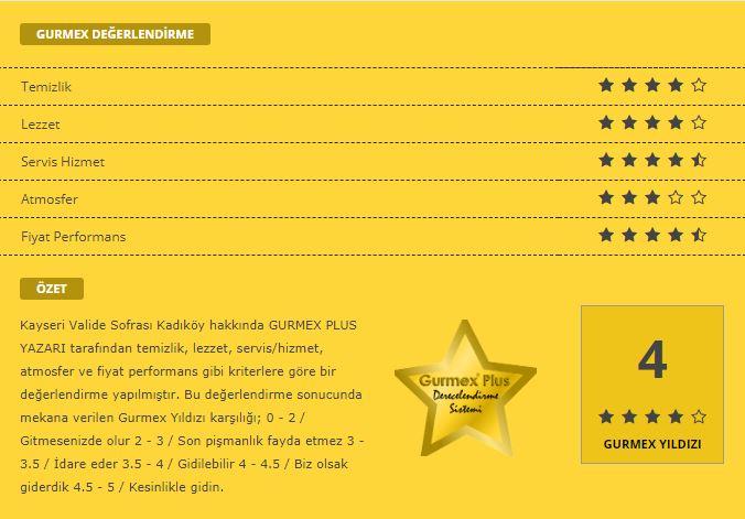 gurmex yıldızı restoran değerlendirmesi