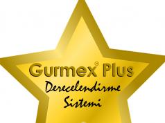 Gurmex Plus derecelendirme sistemi