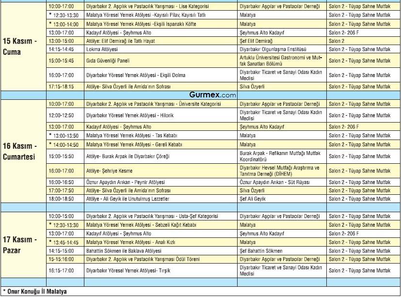 Diyarbakır Gıda ve Yöresel Lezzetler Fuarı etkinlik programı
