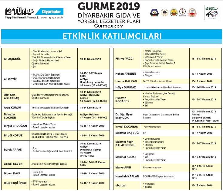 Diyarbakır Gıda ve Yöresel Lezzetler Fuarı katılım listesi